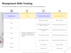 Managing Work Relations In Business Management Skills Training Ppt Summary Rules PDF