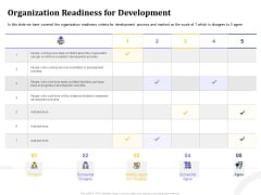 Managing Work Relations In Business Organization Readiness For Development Ppt PowerPoint Presentation File Background Designs PDF