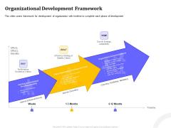 Managing Work Relations In Business Organizational Development Framework Ppt PowerPoint Presentation Gallery Deck PDF