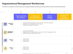 Managing Work Relations In Business Organizational Management Workstream Ppt PowerPoint Presentation Gallery Examples PDF