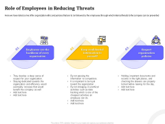 Managing Work Relations In Business Role Of Employees In Reducing Threats Ppt PowerPoint Presentation Infographic Template PDF