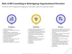 Managing Work Relations In Business Role Of HR Consulting In Redesigning Organizational Structure Ppt PowerPoint Presentation Summary Ideas PDF