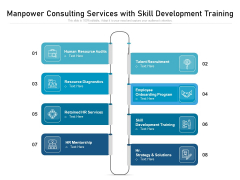 Manpower Consulting Services With Skill Development Training Ppt PowerPoint Presentation Gallery Vector PDF