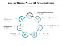Manpower Planning Process With Forecasting Demand Ppt PowerPoint Presentation Pictures Summary PDF
