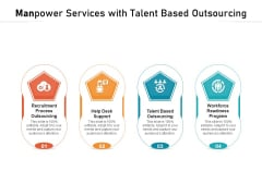 Manpower Services With Talent Based Outsourcing Ppt PowerPoint Presentation Gallery Graphics Tutorials PDF