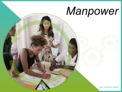 Manpower Strategies Implementation Employees Ppt PowerPoint Presentation Complete Deck