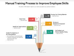 Manual Training Process To Improve Employee Skills Ppt PowerPoint Presentation Summary Styles PDF