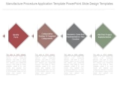 Manufacture Procedure Application Template Powerpoint Slide Design Templates