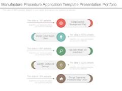 Manufacture Procedure Application Template Presentation Portfolio