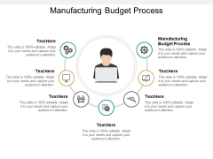 Manufacturing Budget Process Ppt PowerPoint Presentation Professional Inspiration Cpb