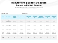 Manufacturing Budget Utilization Report With Net Amount Ppt PowerPoint Presentation Outline Graphics Tutorials PDF