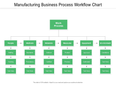 Manufacturing Business Process Workflow Chart Ppt PowerPoint Presentation File Example File PDF