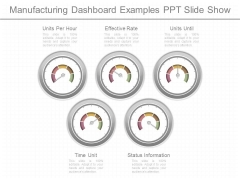 Manufacturing Dashboard Examples Ppt Slide Show