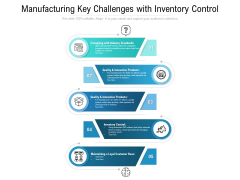 Manufacturing Key Challenges With Inventory Control Ppt PowerPoint Presentation Icon Files PDF