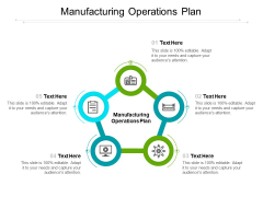 Manufacturing Operations Plan Ppt PowerPoint Presentation Layouts Inspiration Cpb