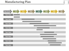 Manufacturing Plan Ppt PowerPoint Presentation Ideas