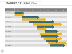Manufacturing Plan Ppt PowerPoint Presentation Images