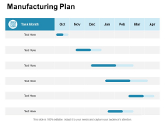 Manufacturing Plan Ppt PowerPoint Presentation Infographics Sample