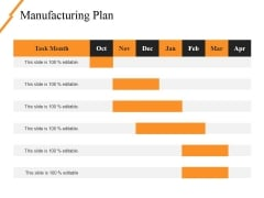 Manufacturing Plan Ppt PowerPoint Presentation Model Samples