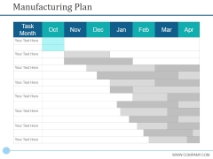 Manufacturing Plan Ppt PowerPoint Presentation Outline Gallery