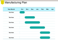 Manufacturing Plan Ppt PowerPoint Presentation Portfolio Example Introduction