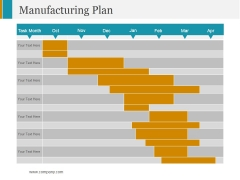 Manufacturing Plan Ppt PowerPoint Presentation Show Aids