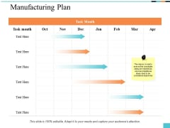 Manufacturing Plan Ppt PowerPoint Presentation Styles Graphic Tips