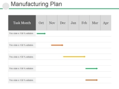 Manufacturing Plan Ppt PowerPoint Presentation Styles Slide Download