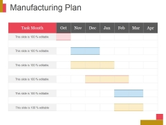Manufacturing Plan Ppt PowerPoint Presentation Summary Graphics Download