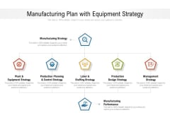 Manufacturing Plan With Equipment Strategy Ppt PowerPoint Presentation File Format Ideas PDF