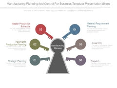 Manufacturing Planning And Control For Business Template Presentation Slides