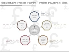 Manufacturing Process Planning Template Powerpoint Ideas