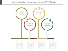Manufacturing Processes Layout Ppt Model