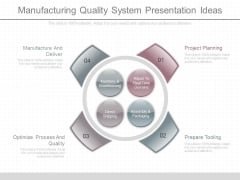 Manufacturing Quality System Presentation Ideas