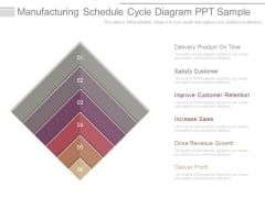 Manufacturing Schedule Cycle Diagram Ppt Sample