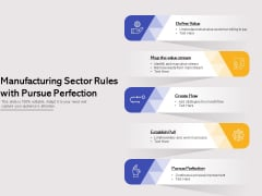Manufacturing Sector Rules With Pursue Perfection Ppt PowerPoint Presentation Pictures Graphic Tips PDF