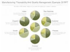 Manufacturing Traceability And Quality Management Example Of Ppt