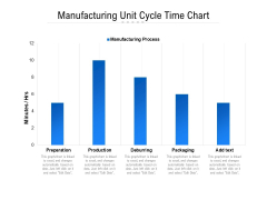 Manufacturing Unit Cycle Time Chart Ppt PowerPoint Presentation Visual Aids PDF