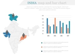 Map Of India With Bar Chart And States Highlighted Powerpoint Slides