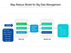 Map Reduce Model For Big Data Management Ppt PowerPoint Presentation Professional Layouts PDF