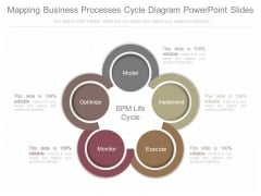 Mapping Business Processes Cycle Diagram Powerpoint Slides