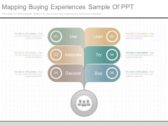 Mapping Buying Experiences Sample Of Ppt