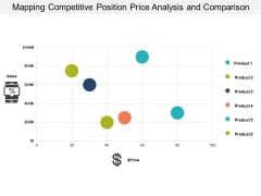 Mapping Competitive Position Price Analysis And Comparison Ppt PowerPoint Presentation Outline Demonstration
