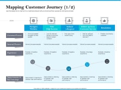 Mapping Customer Journey Experience Rules PDF