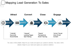 Mapping Lead Generation To Sales Ppt PowerPoint Presentation Pictures Outline