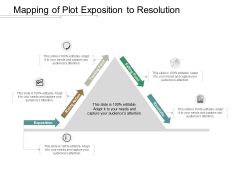 Mapping Of Plot Exposition To Resolution Ppt Powerpoint Presentation Icon Example