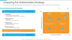 Mapping The Stakeholders Strategy Pictures PDF