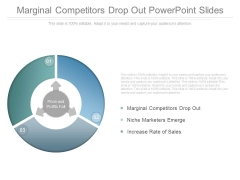 Marginal Competitors Drop Out Powerpoint Slides