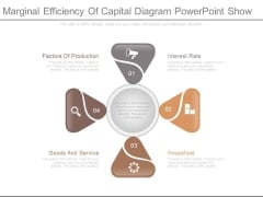 Marginal Efficiency Of Capital Diagram Powerpoint Show