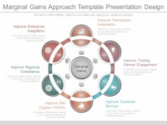 Marginal Gains Approach Template Presentation Design